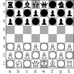 Белорусские шахматы