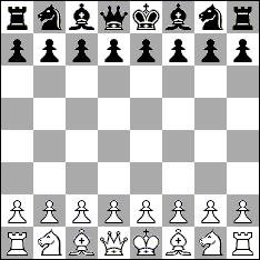 начальная позиция в шахматах